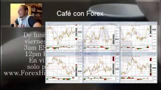 Forex con Café del 28 de Febrero del 2017