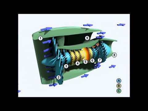 Turbofan animation