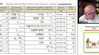 Библейский иврит: ПРЕФИКСЫ И СУФФИКСЫ. Урок 8