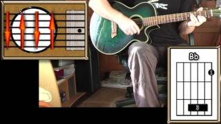 Seaside - The Kooks - Acoustic Guitar Lesson