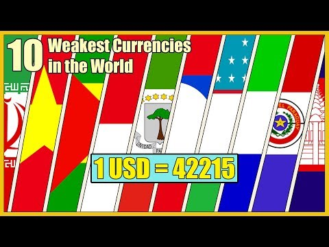 Top 10 Weakest And Cheapest Currencies In The World
