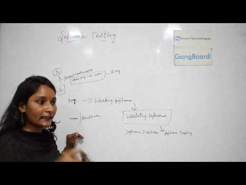 What is Software Testing? &  Basic of Software Testing | Software Testing Tutorial For Beginners thumbnail