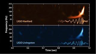 ما هي موجات الجاذبية أو الموجات التثاقلية Gravitational Waves؟