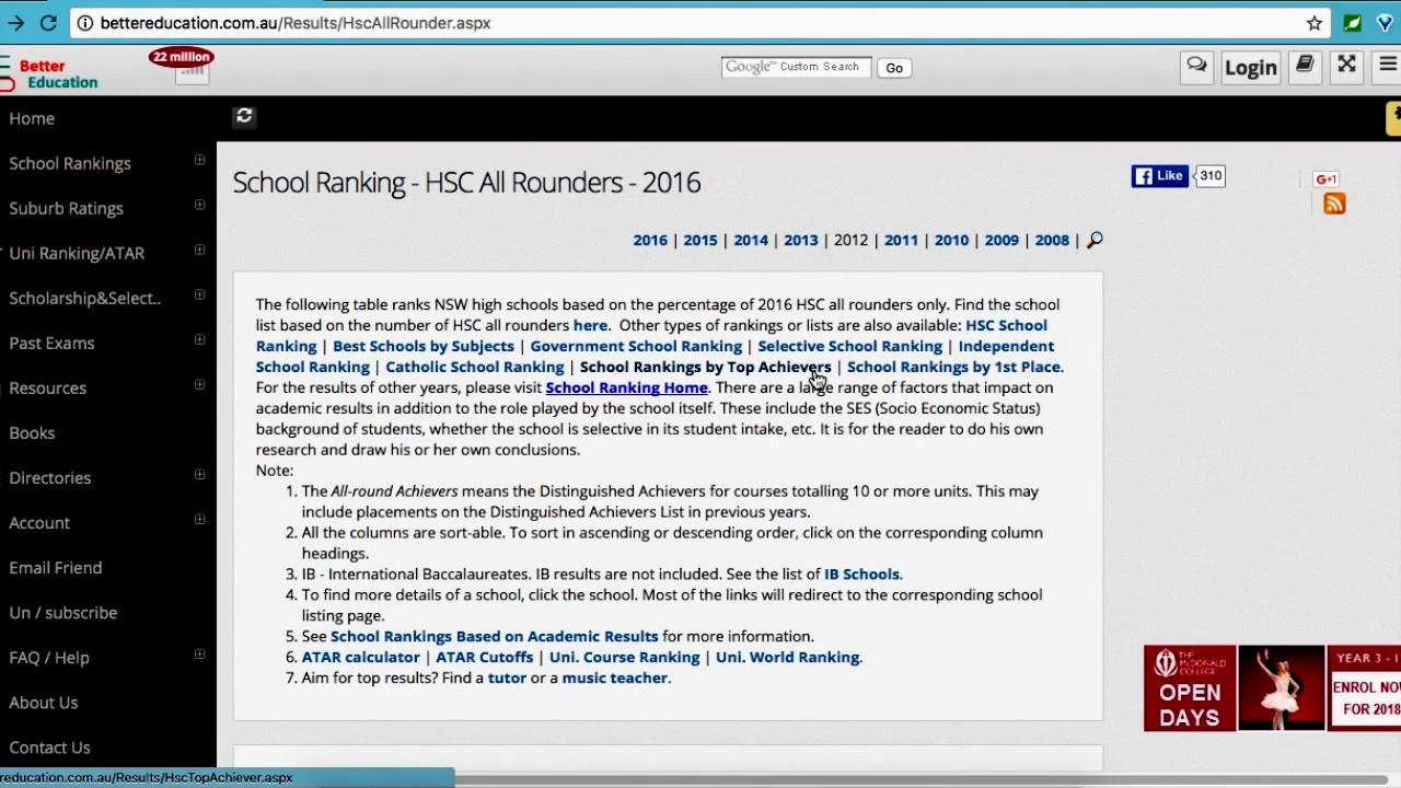 HSC School Rankings Part 2
