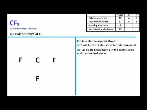 CF3 Lewis Structure + Molecular Geometry of a Radical Species - YouTube - Molecular Geometry Chart
