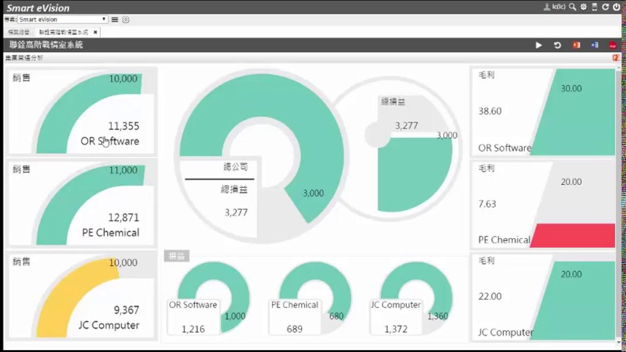 Smart eVision : 3D戰情室及KPI績效目標管理應用 - YouTube