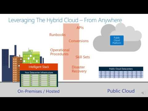 What is Azure Stack?