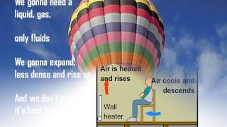 Conduction Convection heat transfer science song rap - 50 cent in da club parody