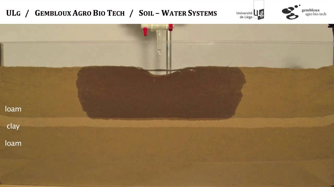 how to stop soil repelling water