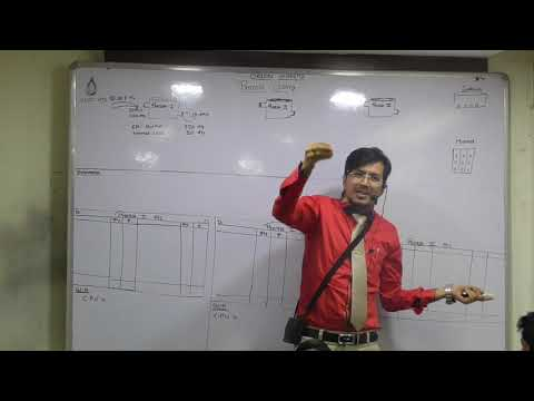Process costing - Part 1 by Prof. Pawan Sharma