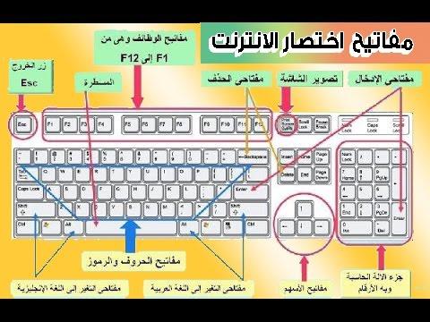 خفايا واسرار لوحة المفاتيح professionalism keyboard - YouTube