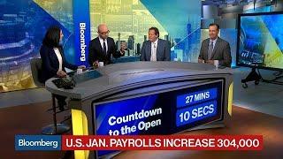How Wall Street Views the U.S. January Jobs Report