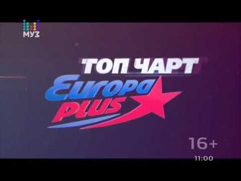 Фрагмент эфира во время ТОП Чарт Europa Plus с заставкой(МузТВ,2016 - н.в.)