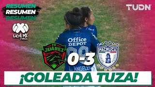 Resumen y goles | Juárez 0-3 Pachuca | Liga Mx femenil - CL 2020 J1 | TUDN