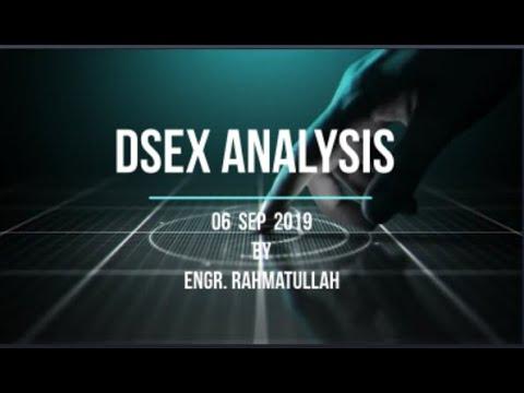 dsex-analysis-06-sep-2019