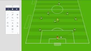 Training Team Shape