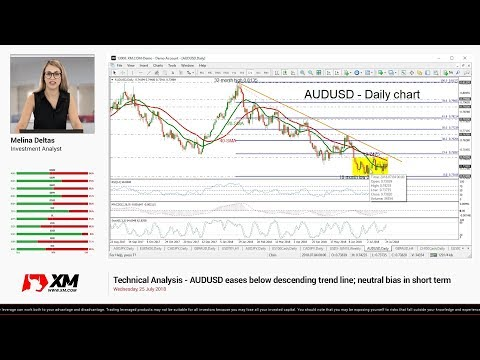 Technical Analysis: 25/07/18 - AUDUSD eases below descending trend line; neutral bias in short term