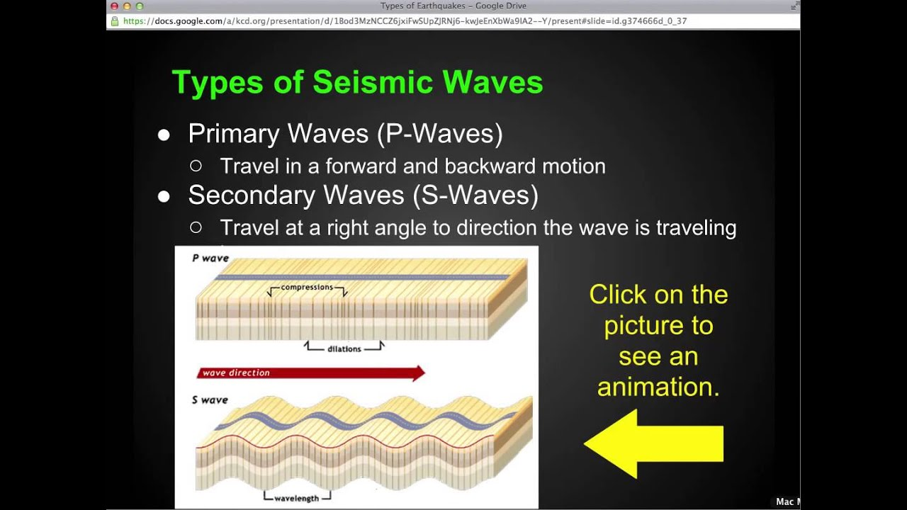 Notes: Types of Earthquakes - YouTube