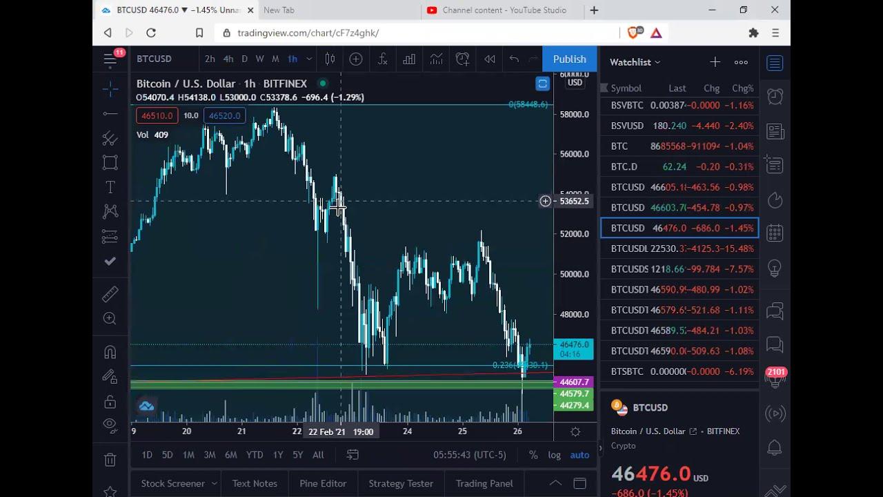 bitcoin prekybos nulinės mokesčių