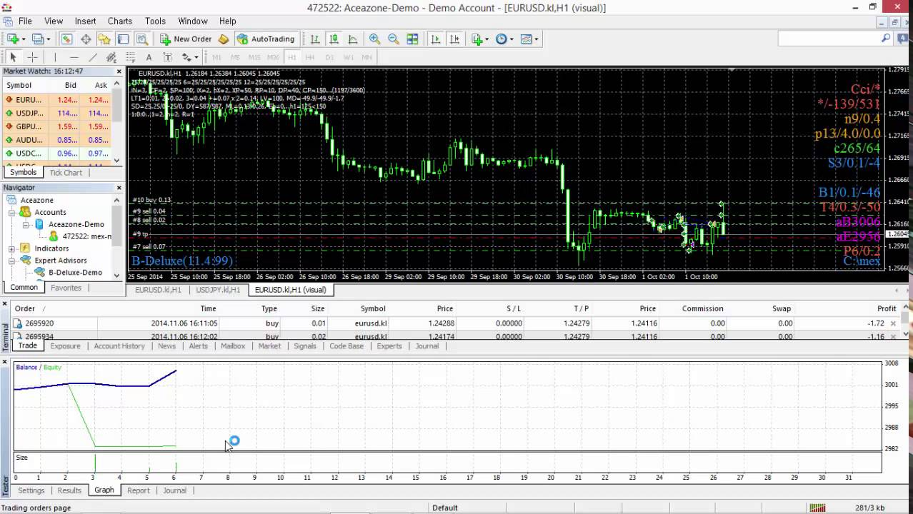 Do binary options work for mt4 betting chat