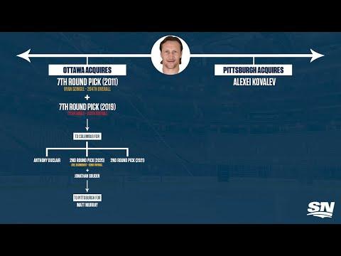 How Trading Alex Kovalev Resulted In The Ottawa Senators Acquiring Matt Murray   NHL Trade Trees