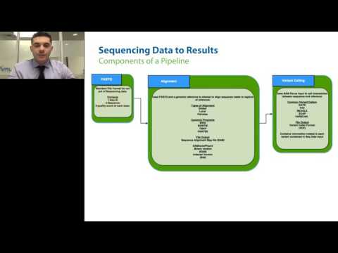 Condie Carmack, Ahmed Mamoud : NGS Bioinformatics Simplified for Oncology & Virology