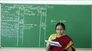 IPUC |Accountancy |Financial statements -11