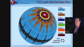 CoRoT3-KASC7 #33 - G. Ricker - The Transiting Exoplanet Survey Satellite (TESS) Mission