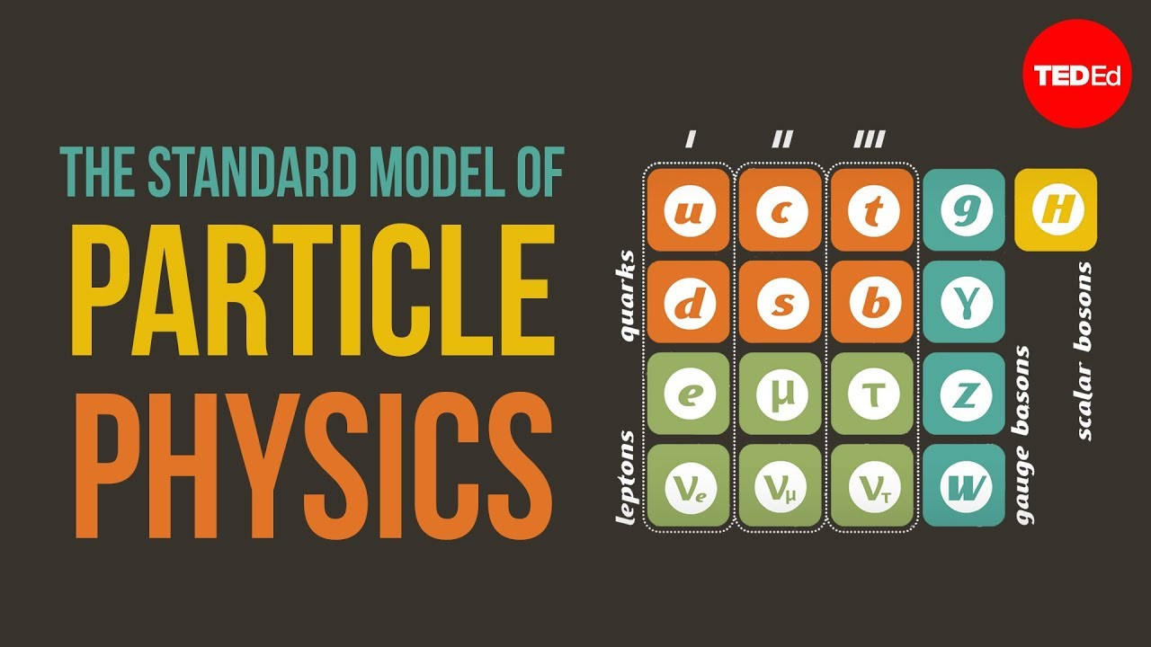 The Standard Model of particle physics - John Butterworth