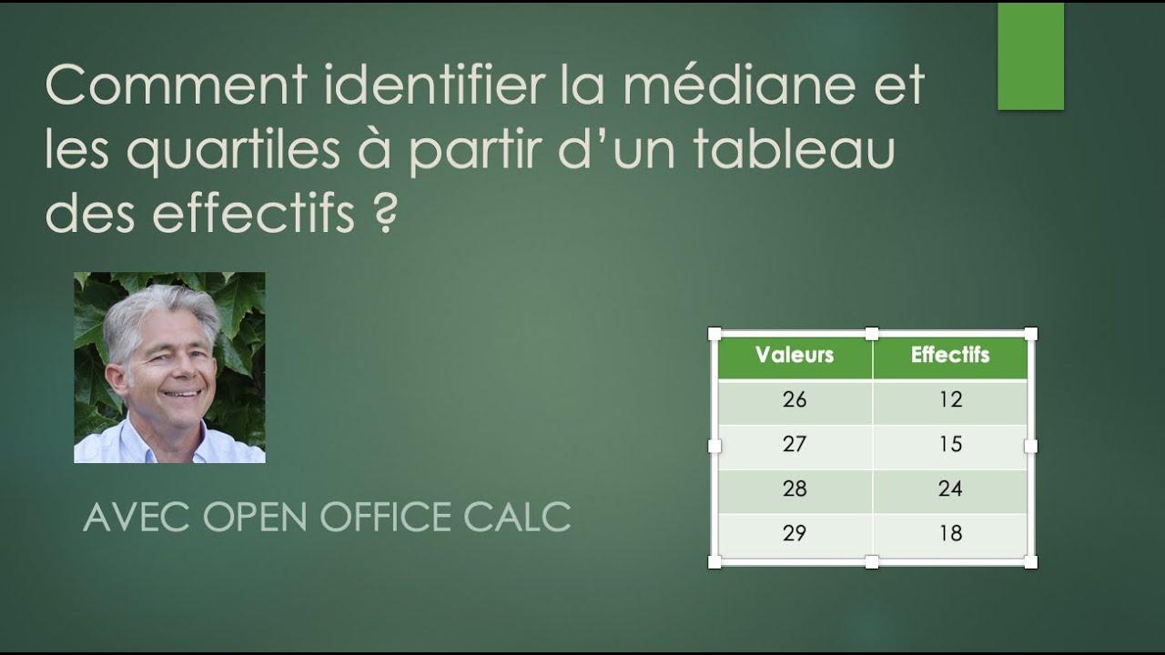 Favori obtenir la médiane, les 1er et 3e quartiles à partir d'un tableau  HR63