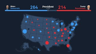 Live 2020 Election Results