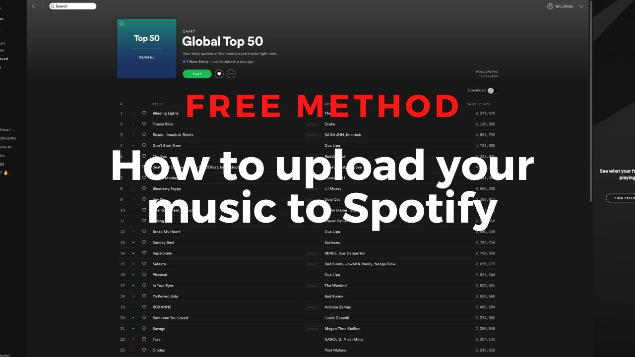 How To Get Your Music on Spotify | Keep % | Ditto Music - Ditto