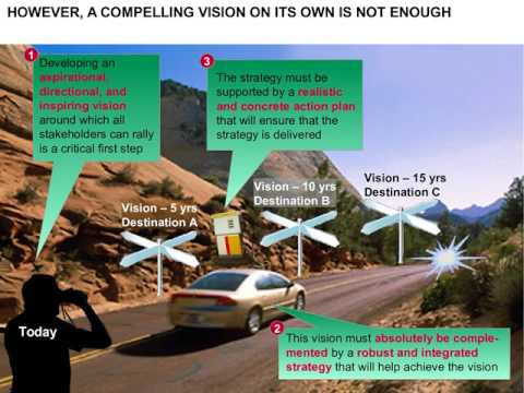 Delivering on Vision 2030