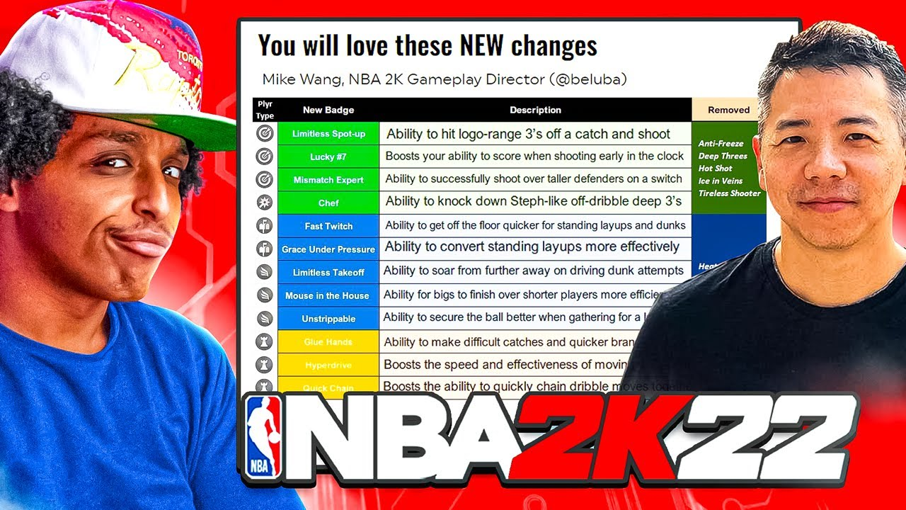 Download FINALLY, 2K HAS REVEALED EVERYTHING ABOUT NBA 2K22