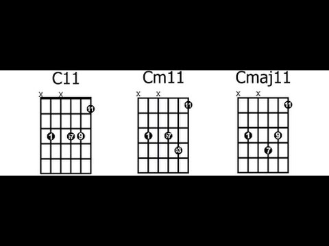 Theory Lesson 11 Add4 And 11th Chords Summary And Formulas Youtube