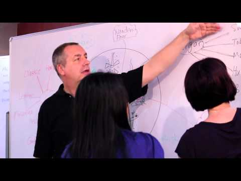 2-08 Mind Maps & Workshop pt 1