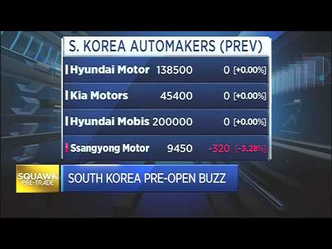 150603 CNBC ASIA  AUTOMAKERS 자동자주2 JUNE YOON CNBC