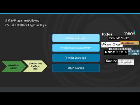 Display Advertising Basics P2 (RTB, DSP, Programmatic, Private Exchanges, PMP) - Pete Kluge, Adobe