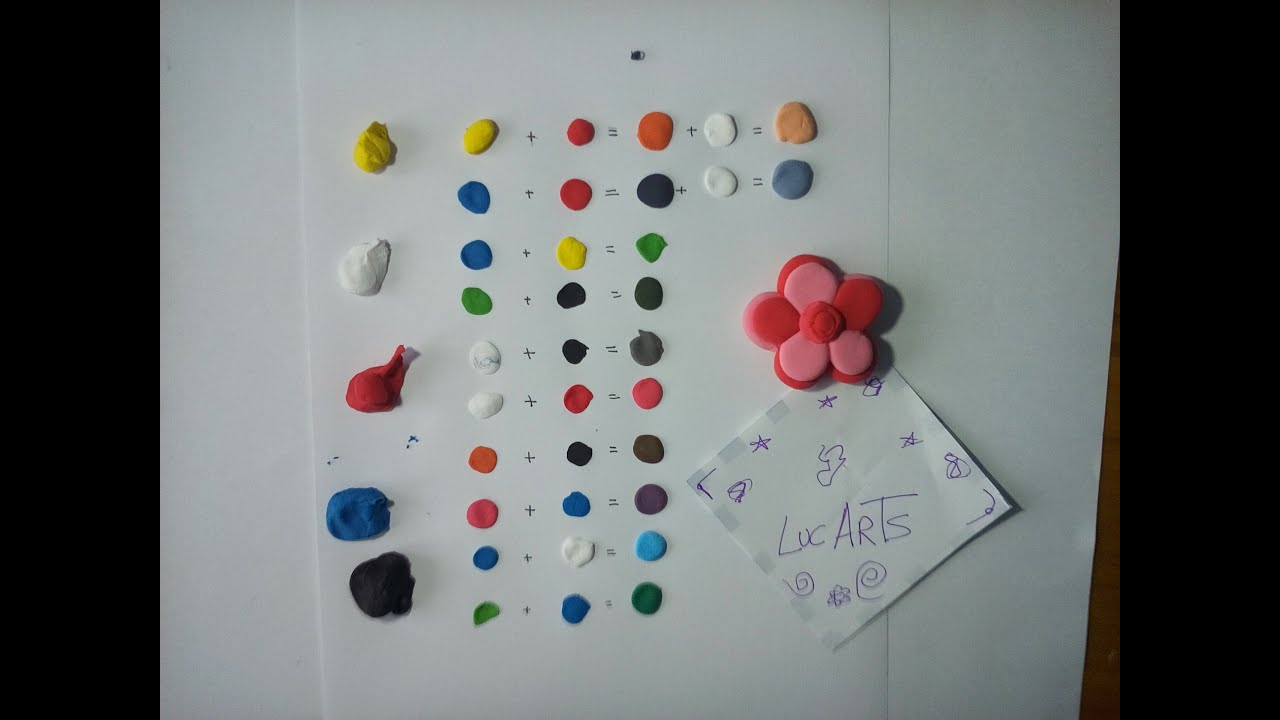 Como crear colores a partir de los cinco colores - Como hacer color naranja ...
