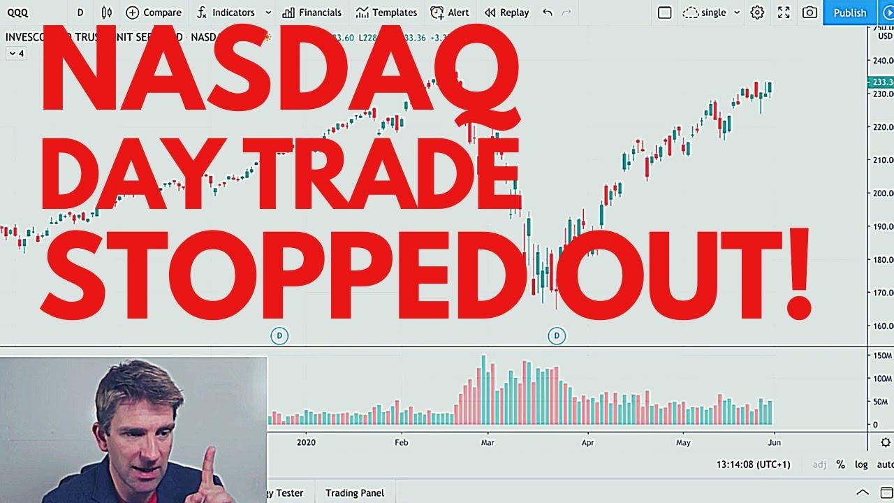 nasdaq gali paleisti bitcoin trading