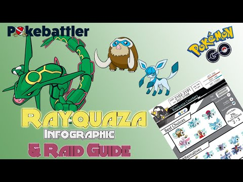 Raid Counters - Pokemon GO Pokebattler