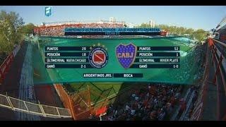 Fútbol en vivo. Argentinos - Boca. Fecha 25. Torneo de Primera División 2015. FPT