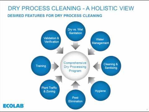 Dry/Low Moisture Cleaning & Sanitation