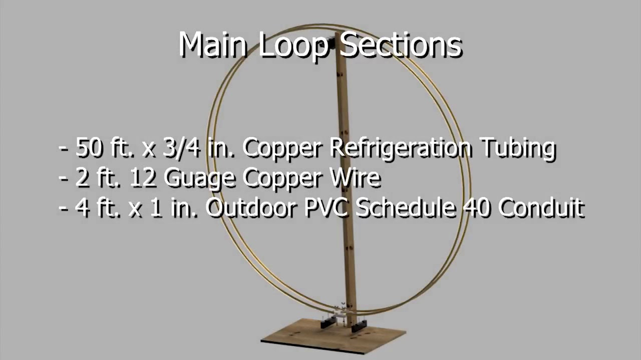Build A 160 80 Meter Magnetic Loop Antenna Part 1via Torchbrowser 6 X Com