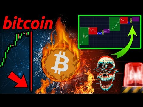 How to buy bitcoin with usd reddit 2020