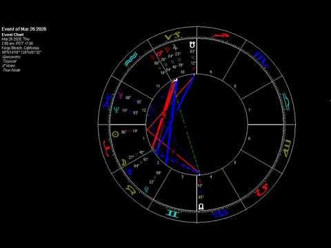 Astrology March 25-31 2020 Venus Trine Jupiter   Venus Trine Pluto   Mars Aquariusconj Saturn
