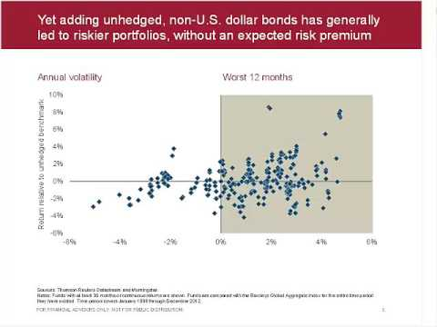 Beyond Our Borders: International and Emerging Market Bond O