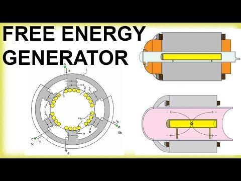 Free Energy Generator - Alberto Molina Martinez - Antimatter electrical generator