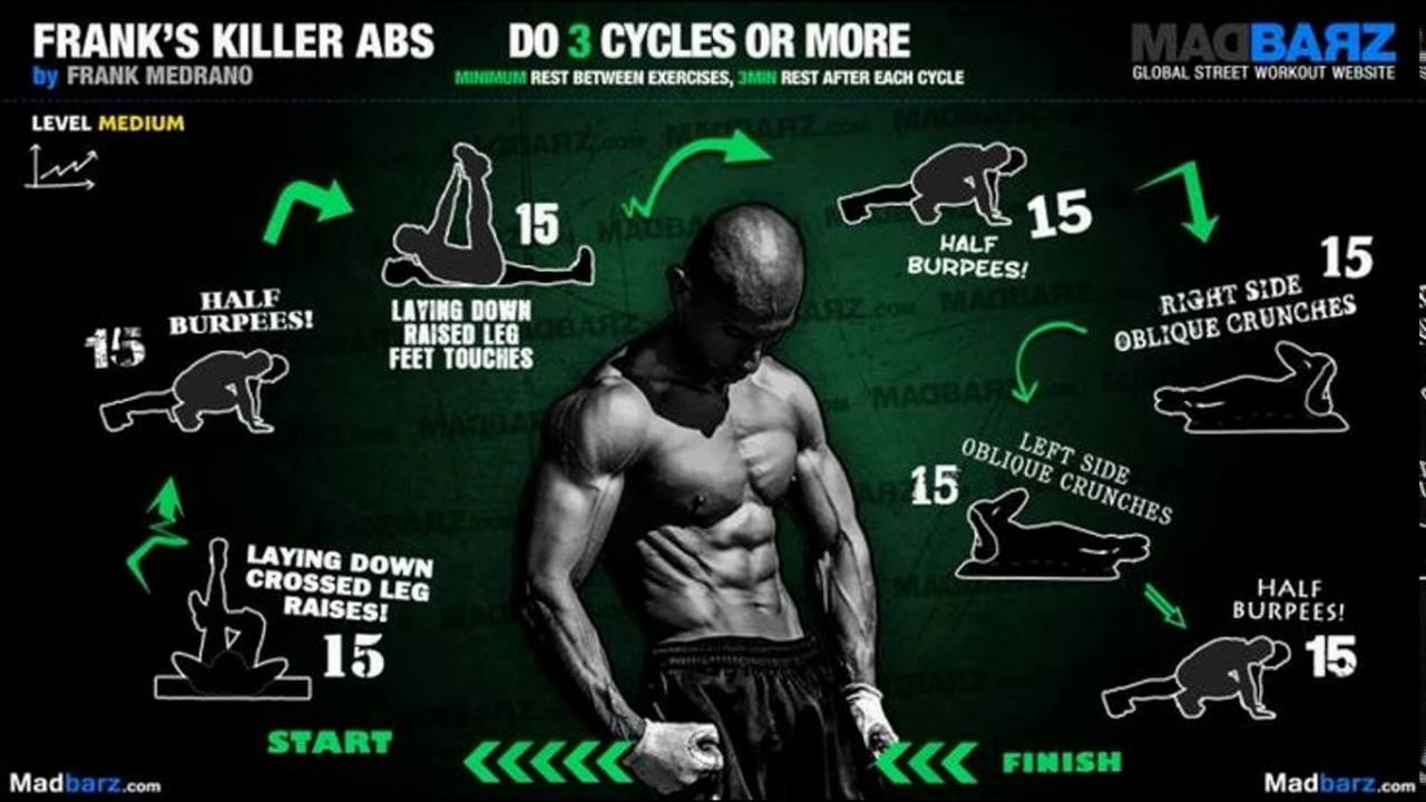how to use madbarz workouts