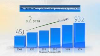 Смотреть видео авиаперевозка россия